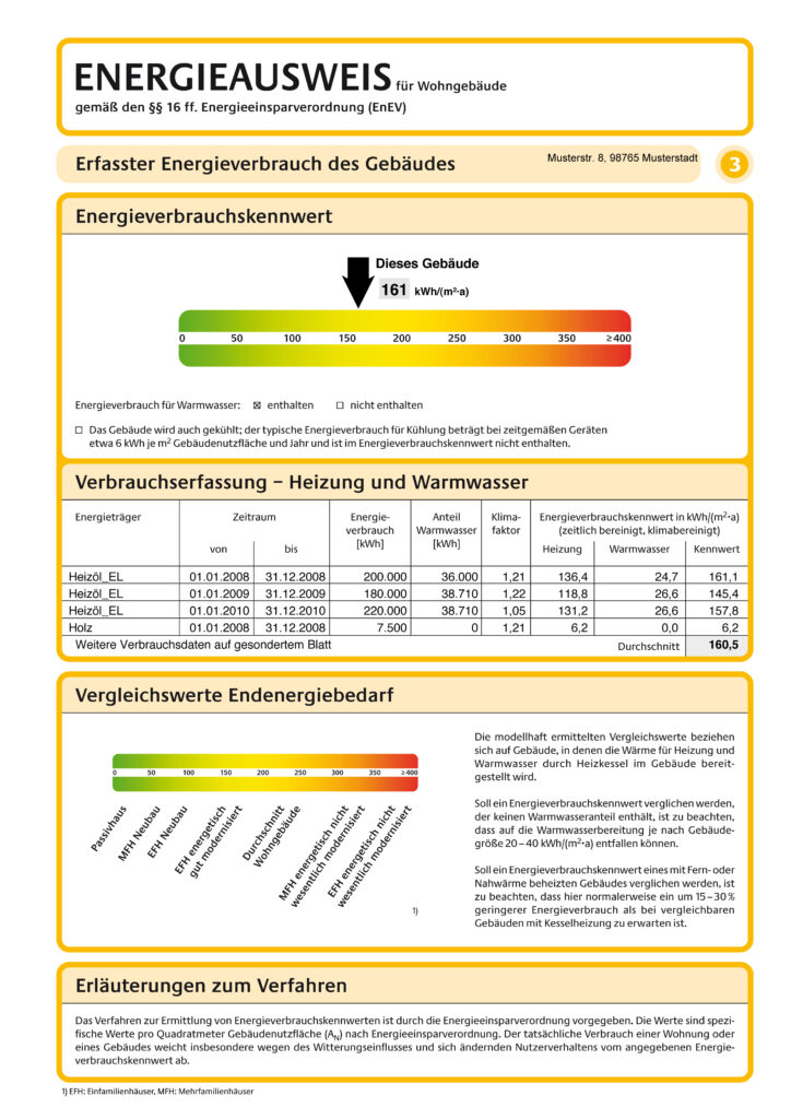 Immobilienmakler Frankfurt Energieausweis