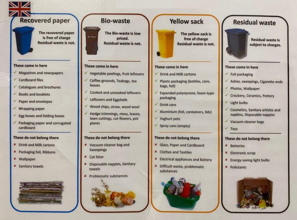 05 Richtige Mülltrennung 4